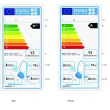 """Ηλεκτρικές σκούπες: Όλα για τη νέα ενεργειακή """"ετικέτα"""""""